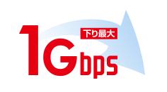 フレッツ光回線の最大速度に依存しないギガ・インターネットサービス